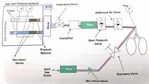 Elektromedik   Pengertian  Blok Diagram  Cara Kerja