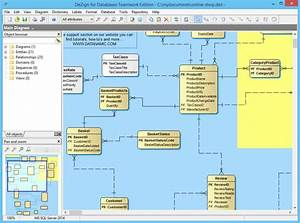 8 Best Database Diagram Tools