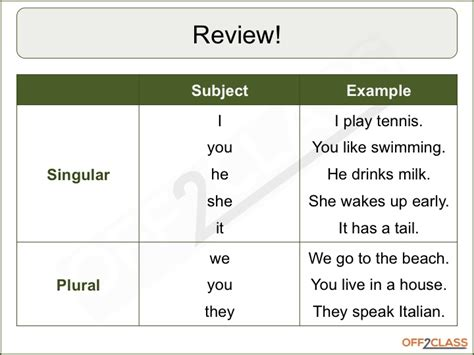 Teach Subject Pronouns Using Our Lesson Content! Off2class