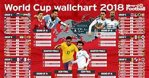World Cup 2018 Wallchart