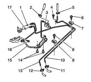 similiar 2003 trailblazer power steering line diagram labeled keywords diagram likewise duramax diesel engine wiring harness diagram on 2003