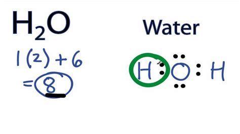 Electron Dot Diagram For Water