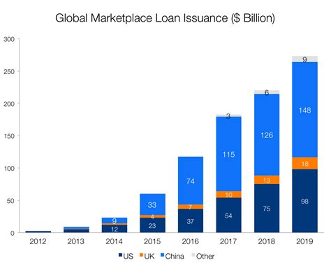Alternative Financing Landscape | The Kaplan Group