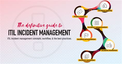 itil incident management workflows  practices roles