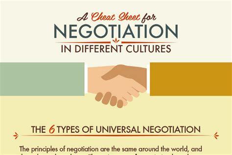 guide  cross cultural negotiation brandongaillecom