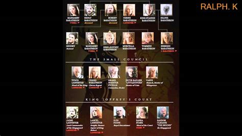 game  thrones family trees easy follow guide youtube