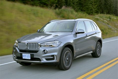 bmw  review  rating motor trend