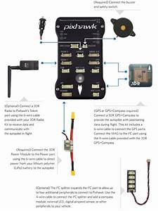 Pixhawk Wiring Quickstart  U00b7 Px4 User Guide