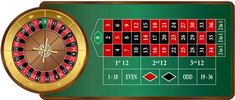 Roulette Wheel And Table  Detailed Descriptions + Diagrams