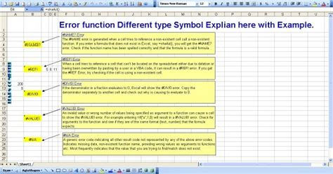Explain Seo With Exle by Error Function Different Type Symbol In Ms Excel Learn
