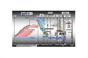 Free Bible Timeline Chart PDF