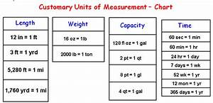 Conversion Chart Hours To Minutes Customary Units Of Measurement Worksheets