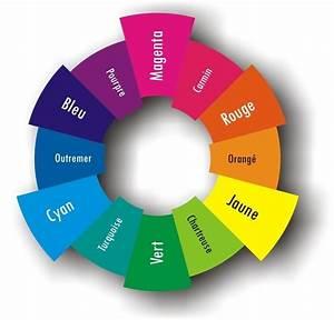 le cercle chromatique cachadartsplastiques With violet couleur chaude ou froide 3 couleurs primaires secondaires complementaires chaudes