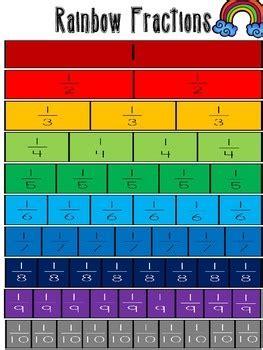 rainbow fraction chart  aloha elementary teachers pay