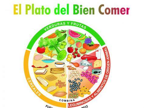 beneficios del plato del bien comer salud