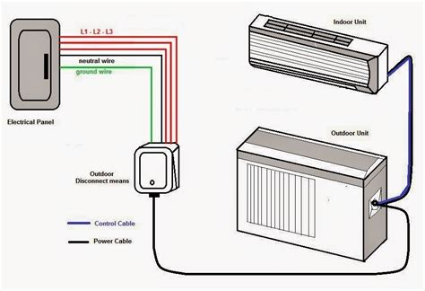 electrical wiring for air conditioner 3 phase ac electrical wiring diagrams fuse box and