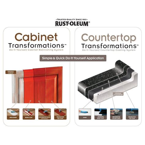 Rustoleum Cabinet Refinishing Home Depot by Rust Oleum Transformations 263233 1 Qt Cabernet Cabinet