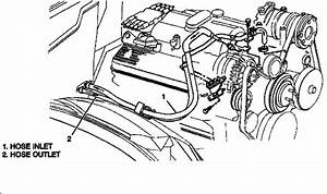 I U0026 39  U0026 39 M Replacing The Water Pump On My 1997 Chevy Pu 4 3 V