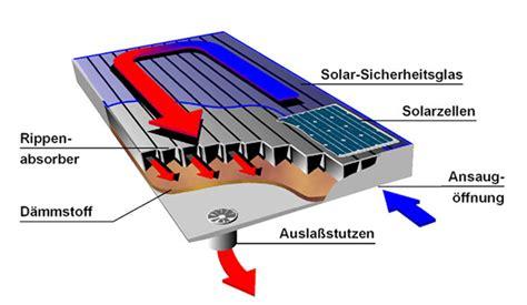Sonnenkollektoren Warmes Wasser Zum Nulltarif by Der Luftkollektor In Der Solarthermie Luft Als