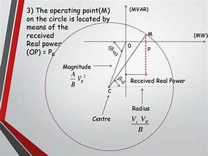 Receiving End Circle Diagram