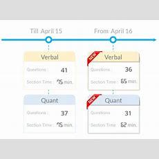 New Gmat Format  April 16, 2018  Gmat Is Now 30 Minutes Shorter