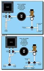Plumbing Diagrams