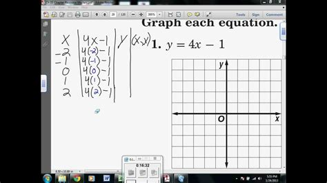 5-1 C Functions & Graphs (linear) Graphing Equations With