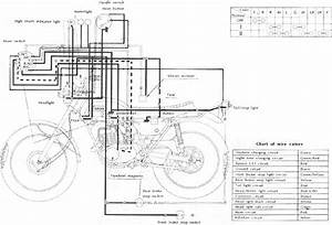 Ducati 450 Rt Wiring Diagram