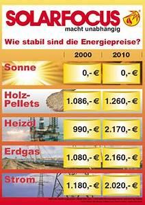 Solarfocus Therminator 2 Preis : solarteam ostsee ~ Frokenaadalensverden.com Haus und Dekorationen