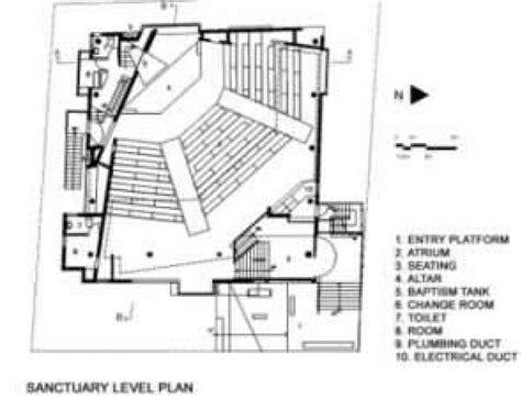 The Bethel Baptist Church (sanctuary Level Plan