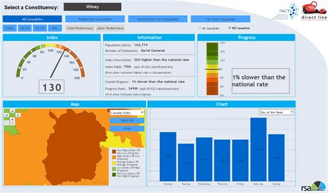 Safety Dashboard Template Constituency Road Safety Dashboard Launched Road Safety