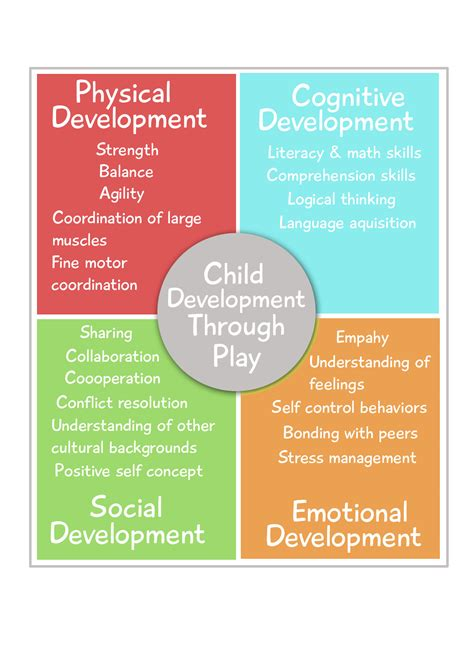 what is a play based curriculum imagination station 542 | benefits of play copy