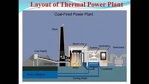 Thermal Power Plant   Block Diagram   Working  U0026 Other