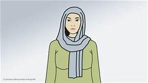 Verweis wegen Burka Das sind die Regeln zur