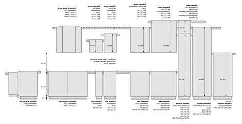 avis cuisine lapeyre dimension meuble cuisine ikea cuisine en image