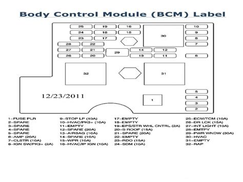 2010 Chevrolet Cobalt Fuse Box by 2010 Chevy Cobalt Fuse Box Diagram Wiring Forums