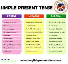 present simple tense affirmative negative