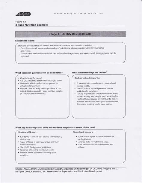 ubd template ubd lesson plan template leopold professional portfolio