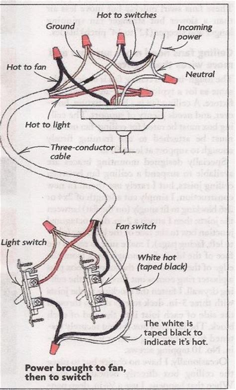 You Can Install The Wiring Combination Ceiling Light Fan