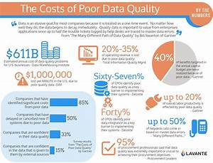Data Quality From The Front Lines