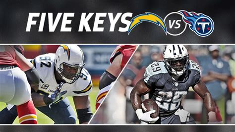 keys chargers  titans
