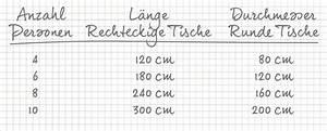 Esstisch 8 Personen Maße : esstisch rund gro kche eiche rustikal gro esstisch rund und esstisch sessel with esstisch rund ~ Frokenaadalensverden.com Haus und Dekorationen