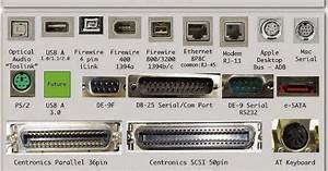 Abi Tech News  Different Types Of Ports In Computer