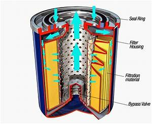 Wind Turbine Filter Element  The Ultimate Guide