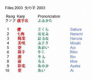 Nom Japonais Garçon : l 39 adolescent japonais le plus populaire ~ Medecine-chirurgie-esthetiques.com Avis de Voitures