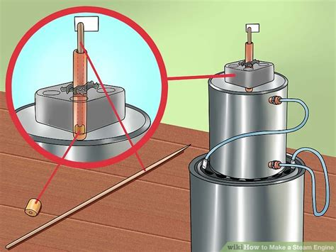 How To Make A Steam Engine (with Pictures)  Wikihow. Retaining Wall Ideas. Jeld Wen Window Reviews. Standing Shower. Contemporary Media Console. Media Wall Unit. Ikea Hemnes. Napa Style. Indoor Stair Treads