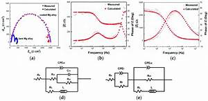 Electrochemical Impedance Spectroscopy  Eis  Results In  A