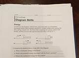 Holts Physics Diagram Skills Energy Answers