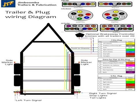 Led Trailer Light Wiring Diagram by Boat Wiring Diagrams Schematics Also 12 Volt Led Light