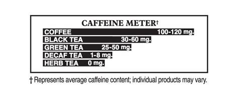 how much caffeine in green tea caffeine bigelow tea blog